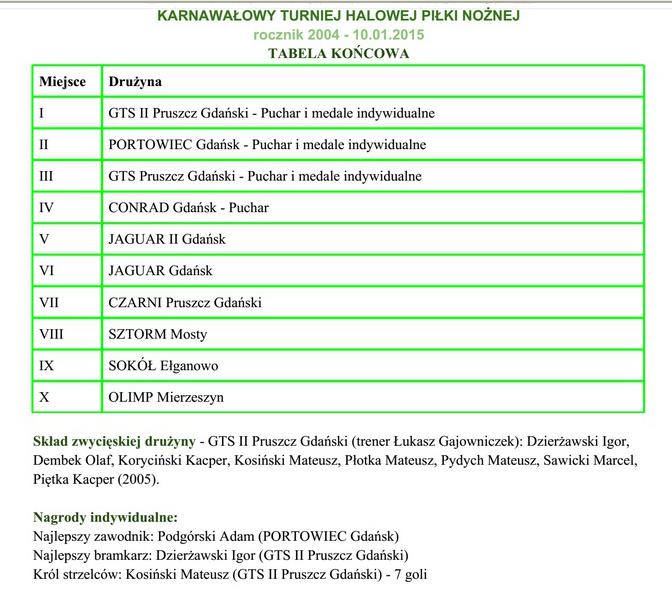 karn2004_6