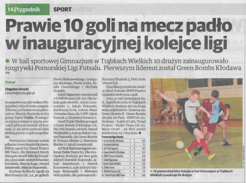 10 goli - Echo Pruszcza o Pomorskiej Lidze Futsalu